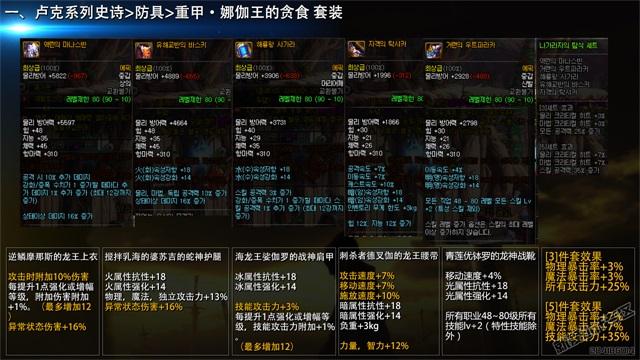 就爱dnf专区:韩国正式服,12月21日史诗改版介绍合集第8张-地下城与勇士_就爱dnf专区