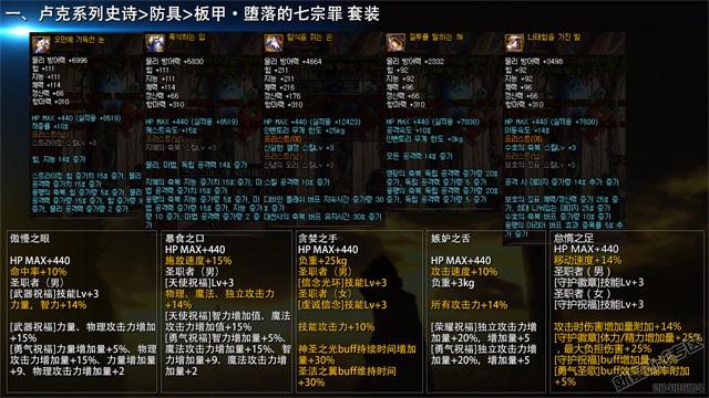 就爱dnf专区:韩国正式服,12月21日史诗改版介绍合集第5张-地下城与勇士_就爱dnf专区